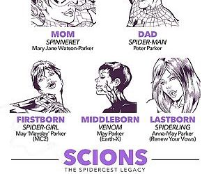 Scions - The Spidercest Legacy
